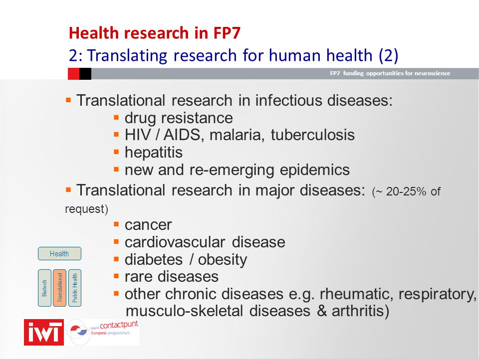2: Translating research for human health (2)