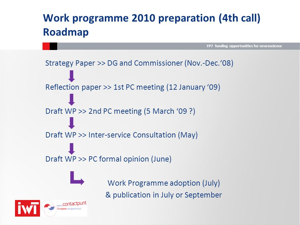 Work programme 2010 preparation (4th call) Roadmap