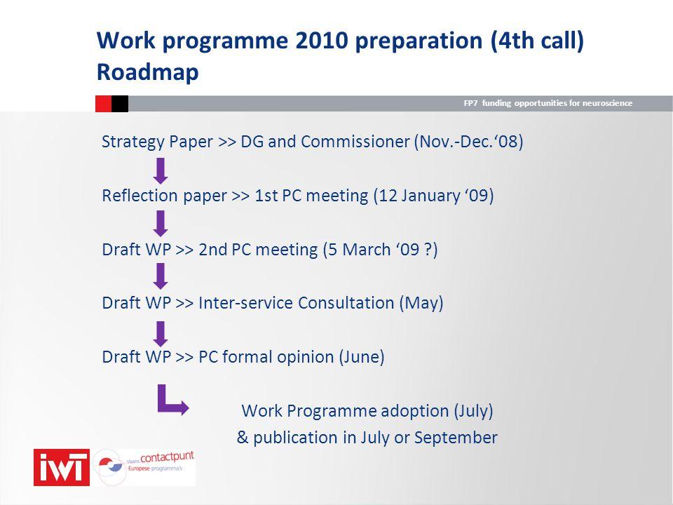 Work programme 2010 preparation (4th call) Roadmap
