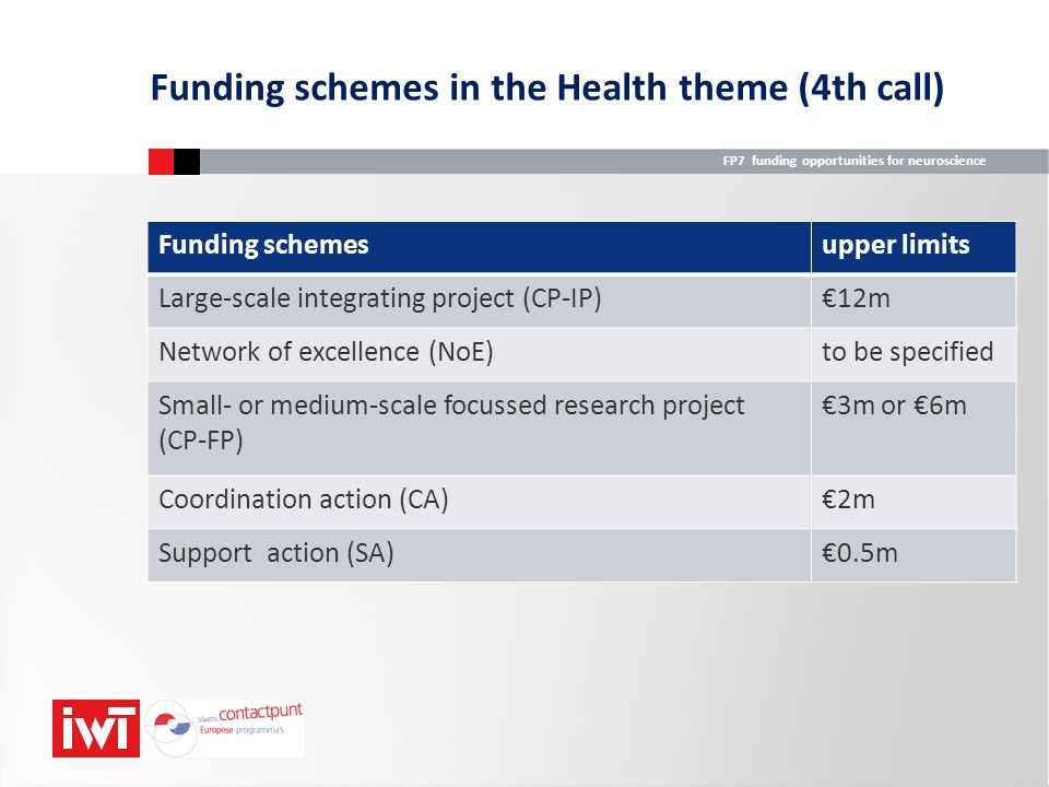 Funding schemes in the Health theme (4th call)