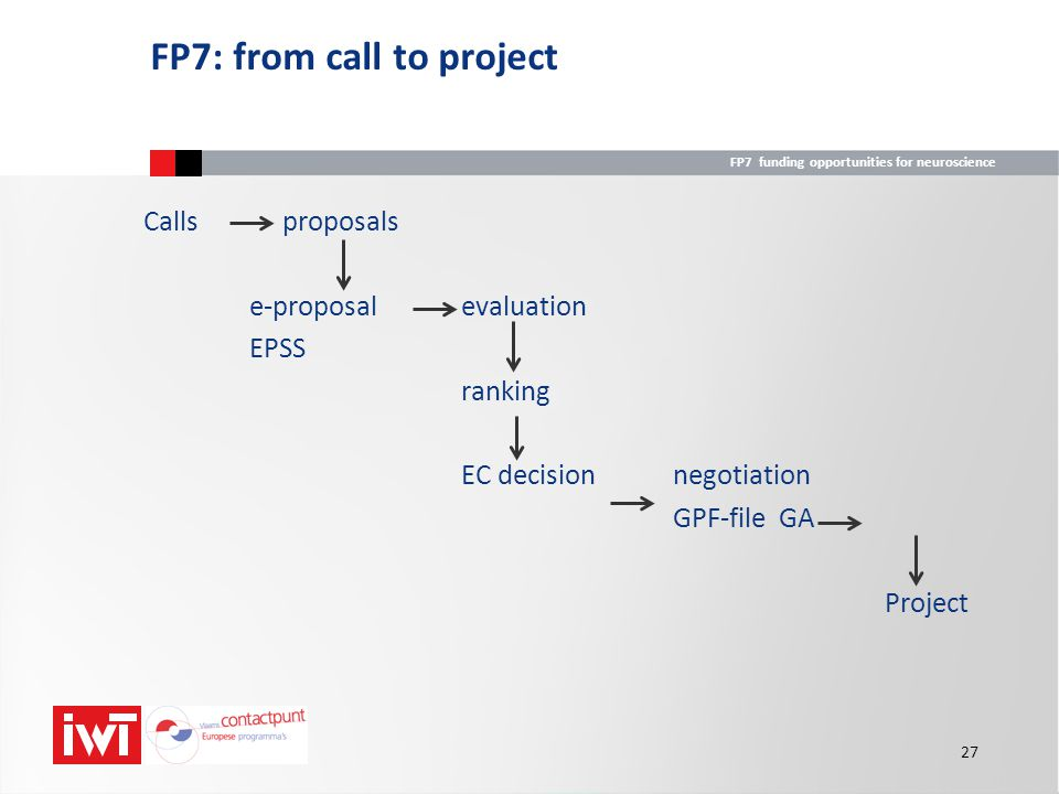 FP7: from call to project