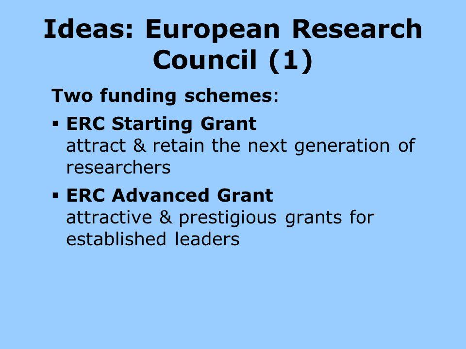 Ideas: European Research Council (1)