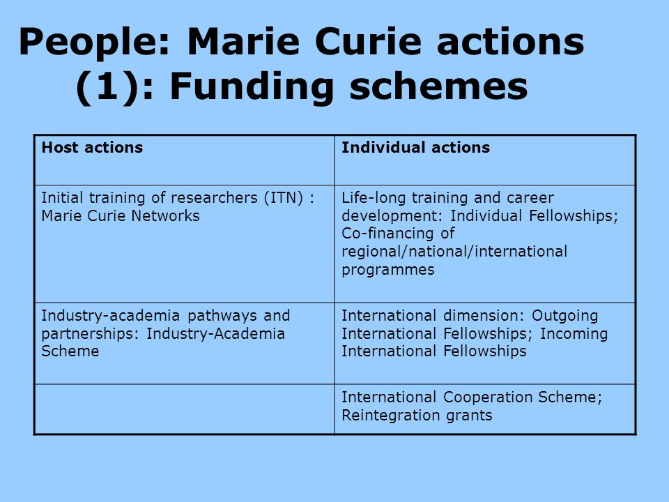 People: Marie Curie actions (1): Funding schemes
