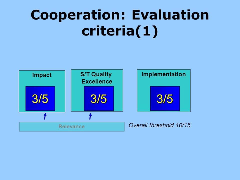 Cooperation: Evaluation criteria(1)