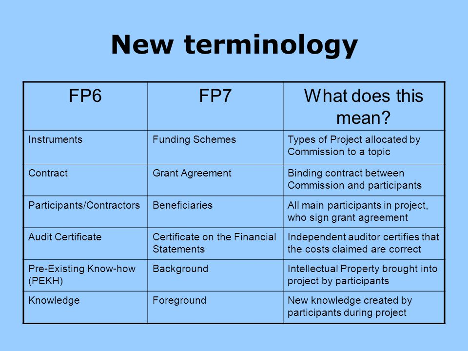 New terminology FP6 FP7 What does this mean Instruments
