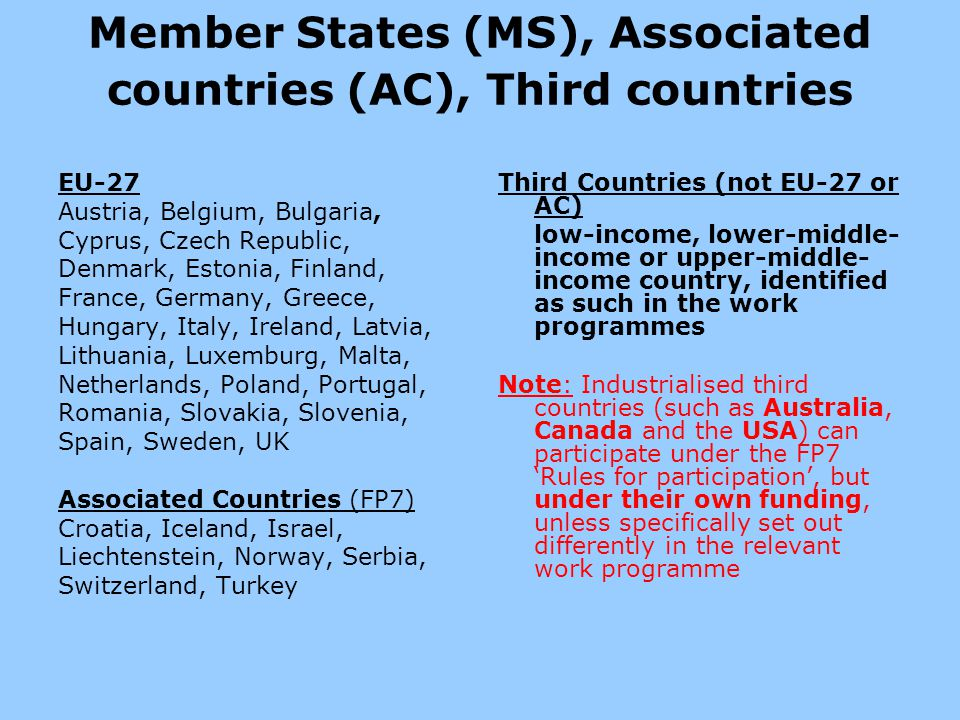 Member States (MS), Associated countries (AC), Third countries