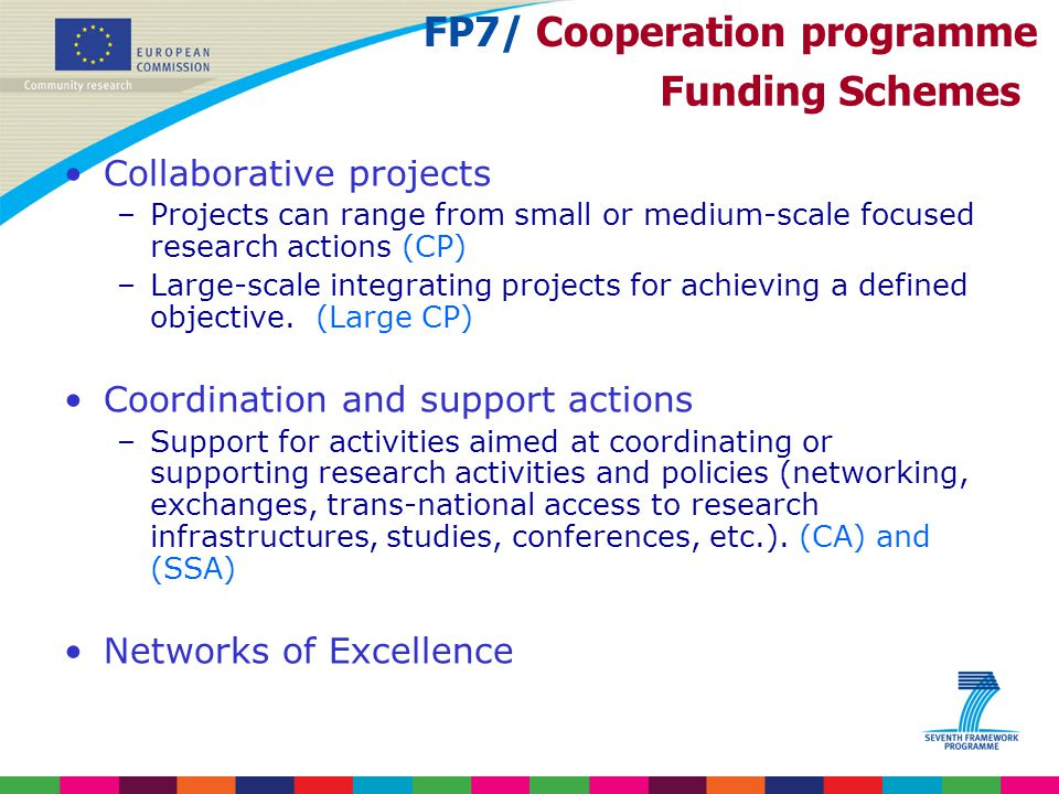 FP7/ Cooperation programme