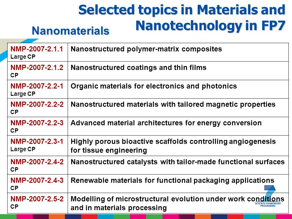 Selected topics in Materials and Nanotechnology in FP7