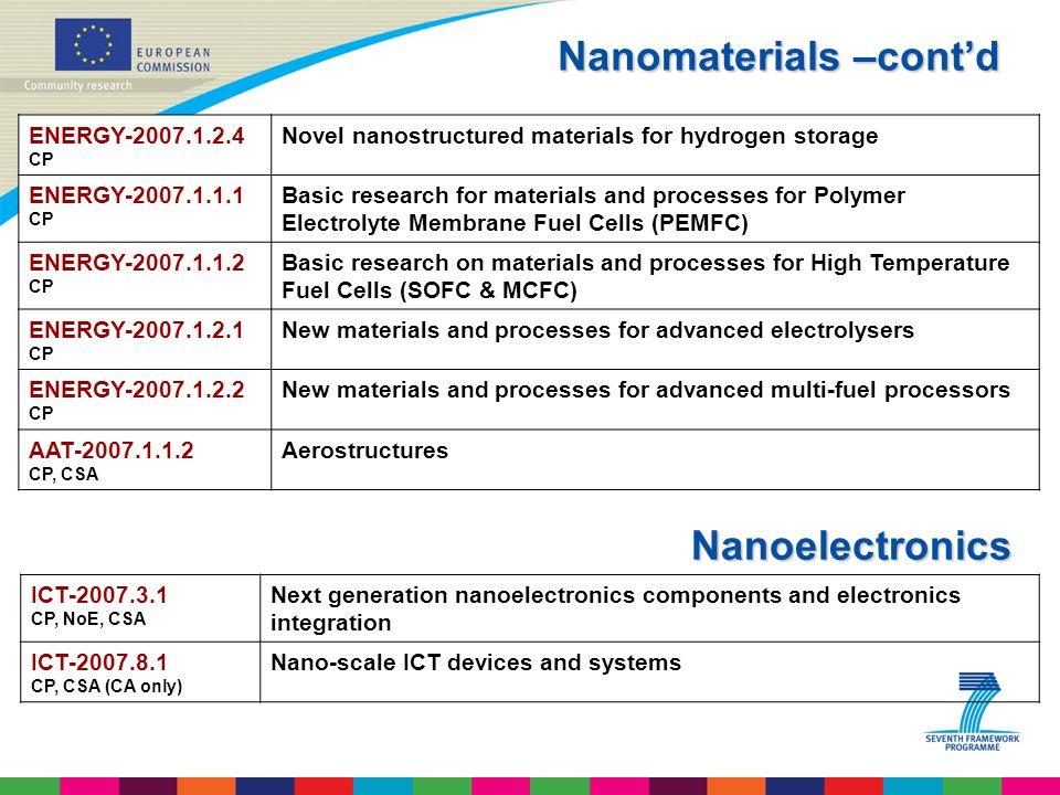 Nanomaterials –cont'd