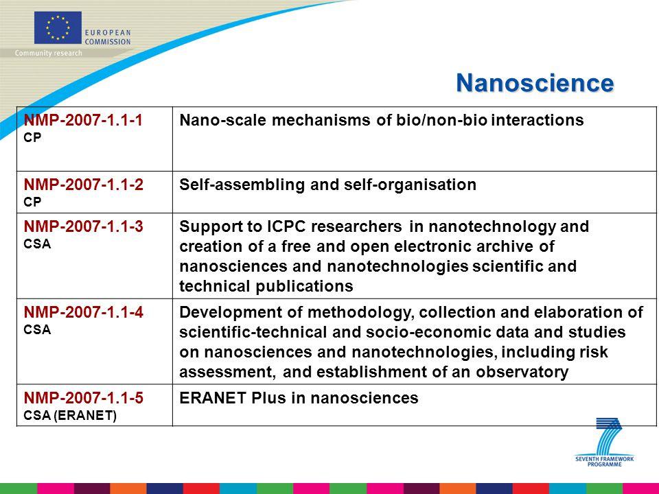 Nanoscience NMP-2007-1.1-1. CP. Nano-scale mechanisms of bio/non-bio interactions. NMP-2007-1.1-2.