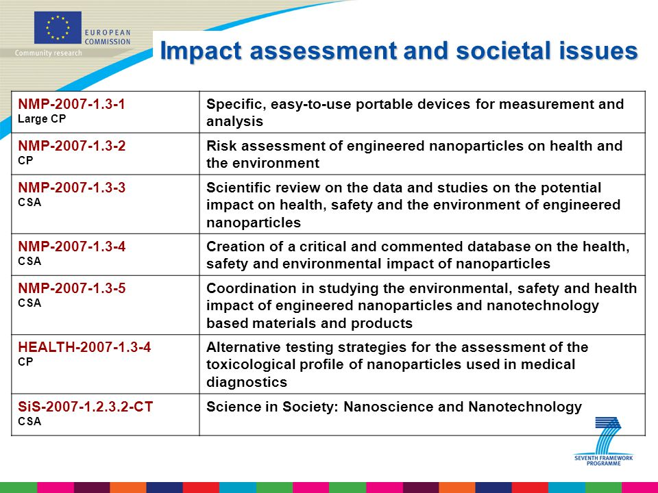 Impact assessment and societal issues