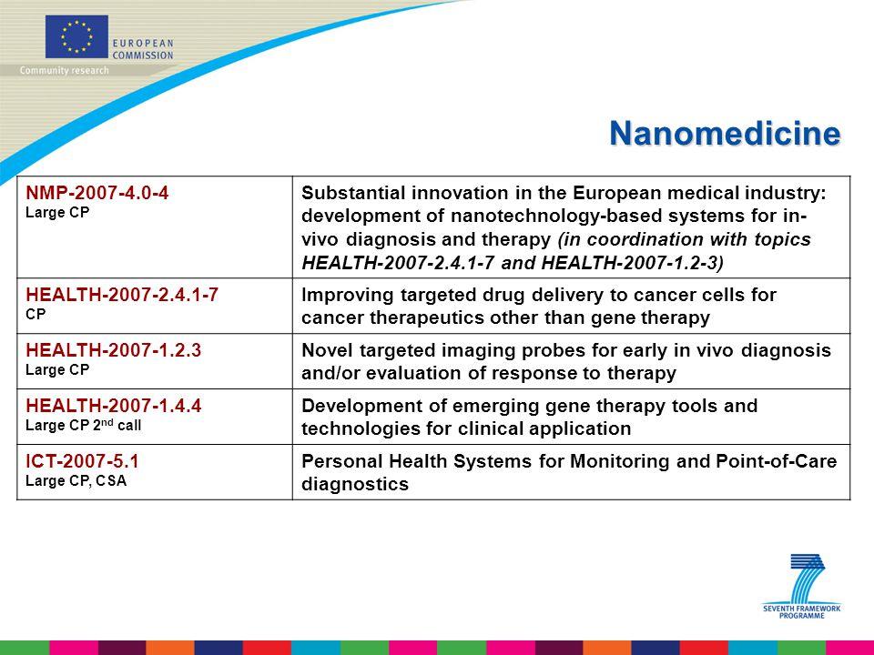 Nanomedicine NMP-2007-4.0-4. Large CP.