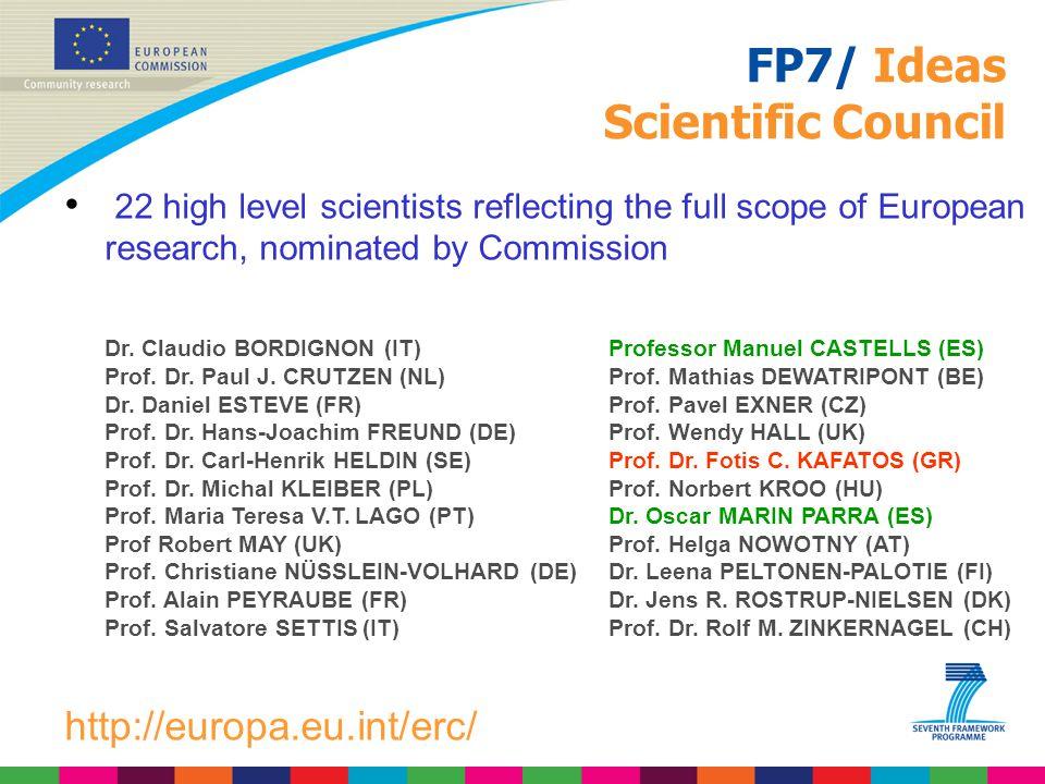 FP7/ Ideas Scientific Council