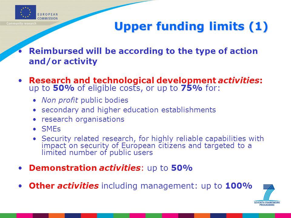 Upper funding limits (1)