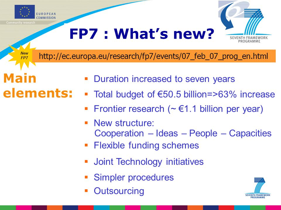 FP7 : What's new Main elements: Duration increased to seven years