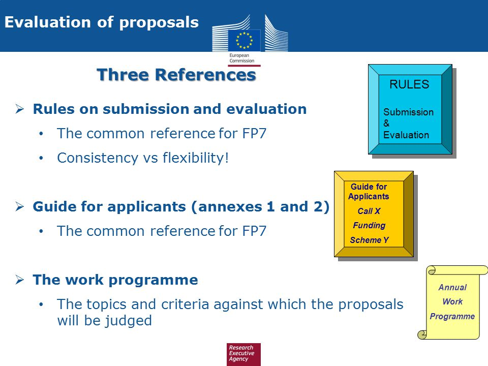 Three References Evaluation of proposals