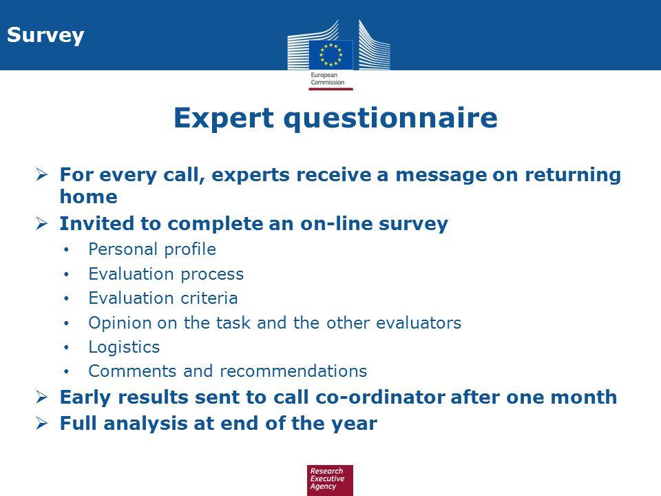 Expert questionnaire Survey