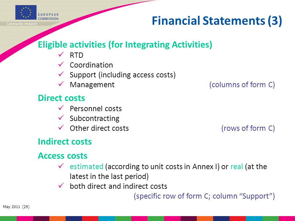 Financial Statements (3)