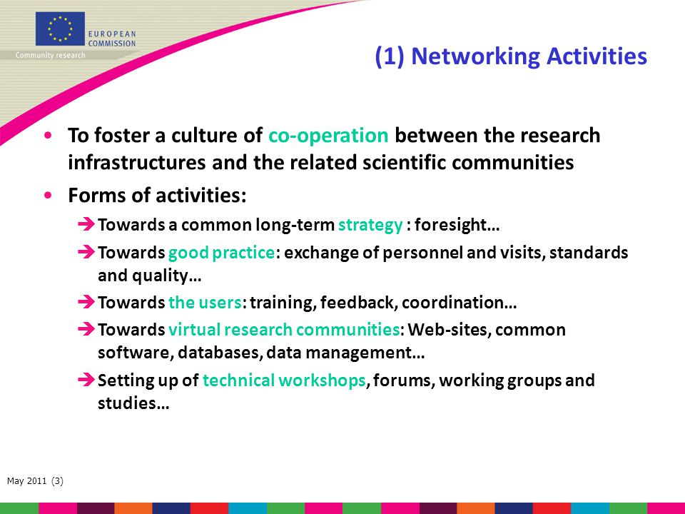 (1) Networking Activities