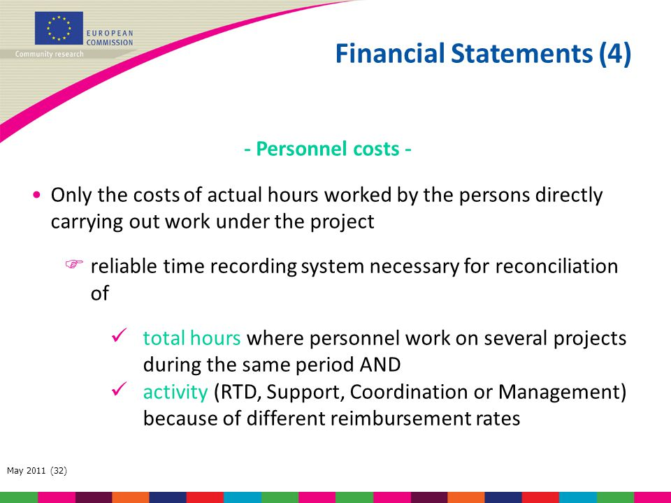 Financial Statements (4)