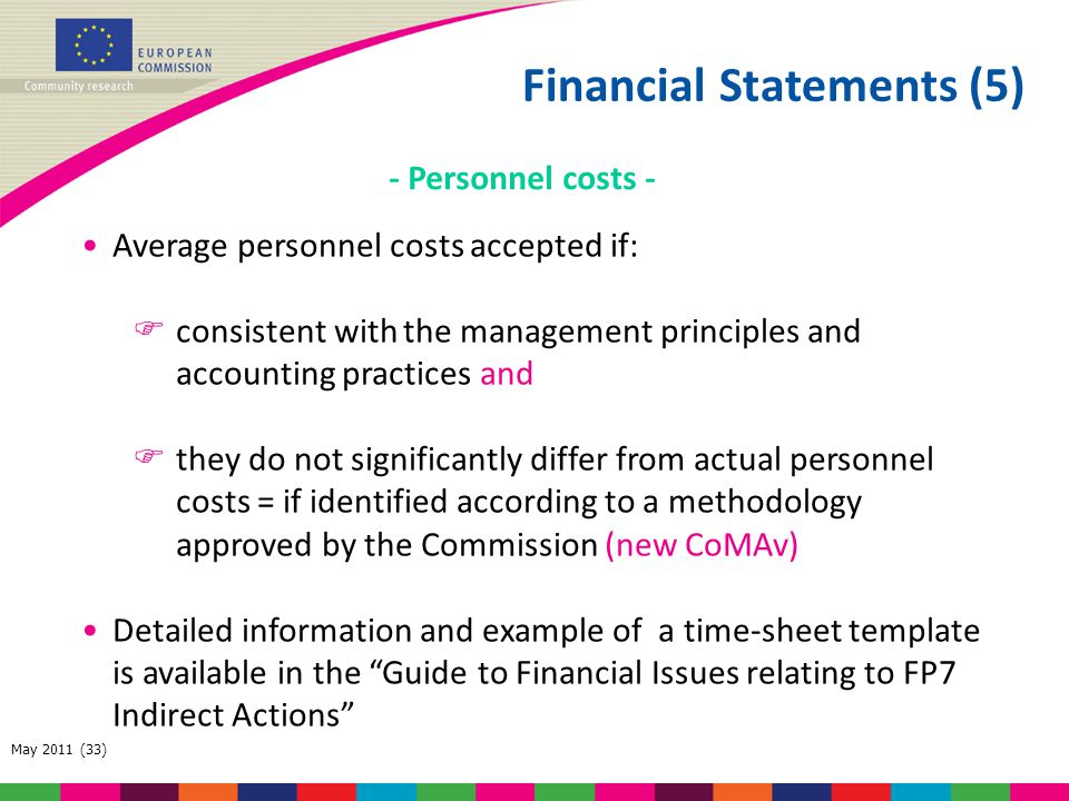 Financial Statements (5)