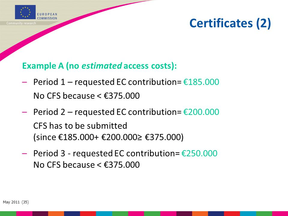 Certificates (2) Example A (no estimated access costs):