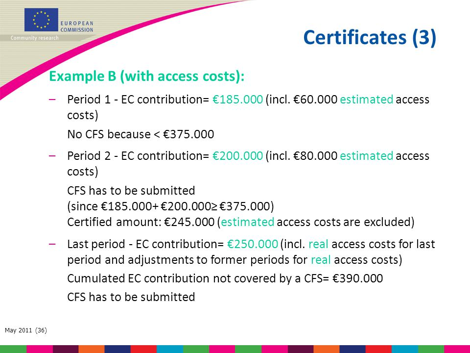 Certificates (3) Example B (with access costs):