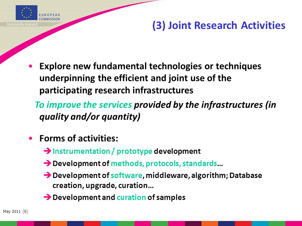 (3) Joint Research Activities