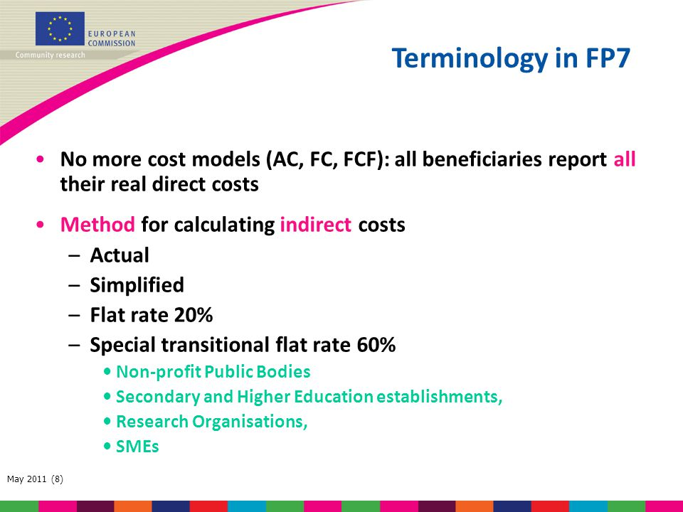 Terminology in FP7 No more cost models (AC, FC, FCF): all beneficiaries report all their real direct costs.