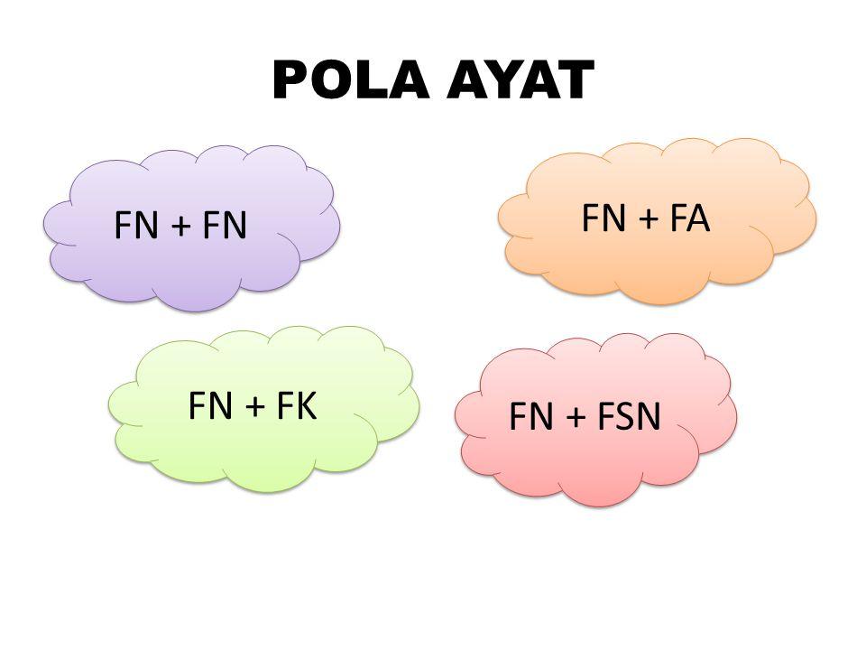 POLA AYAT FN + FA FN + FN FN + FK FN + FSN