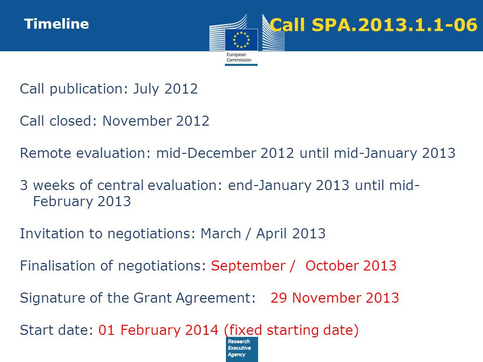 Call SPA Timeline Call publication: July 2012