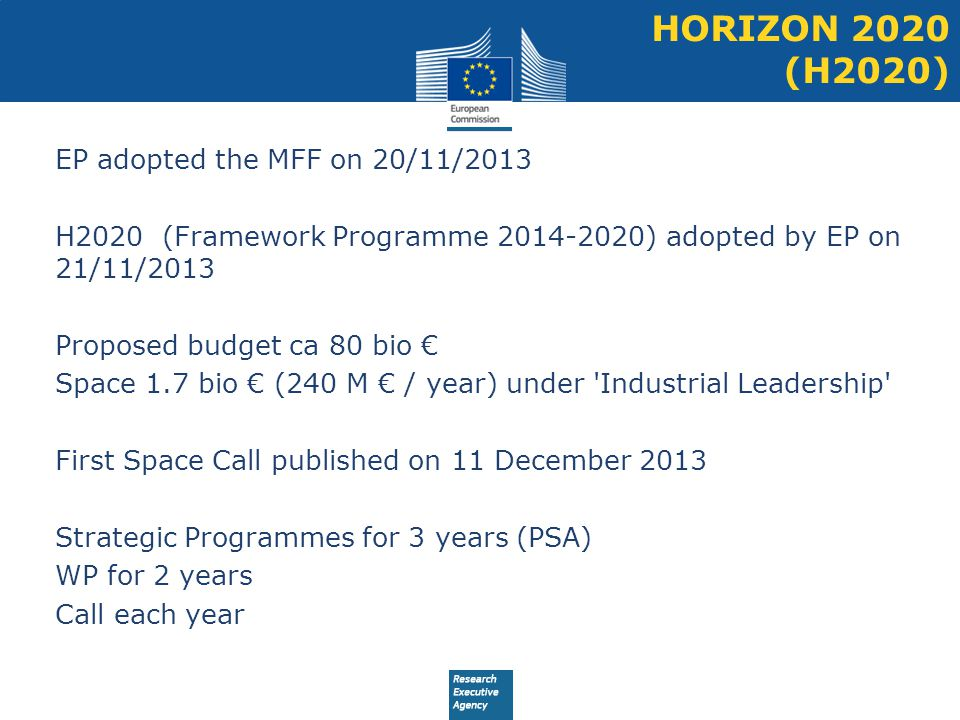 HORIZON 2020 (H2020) EP adopted the MFF on 20/11/2013