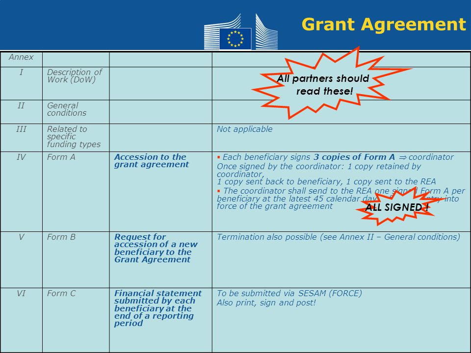 Grant Agreement All partners should read these! ALL SIGNED ! Annex I