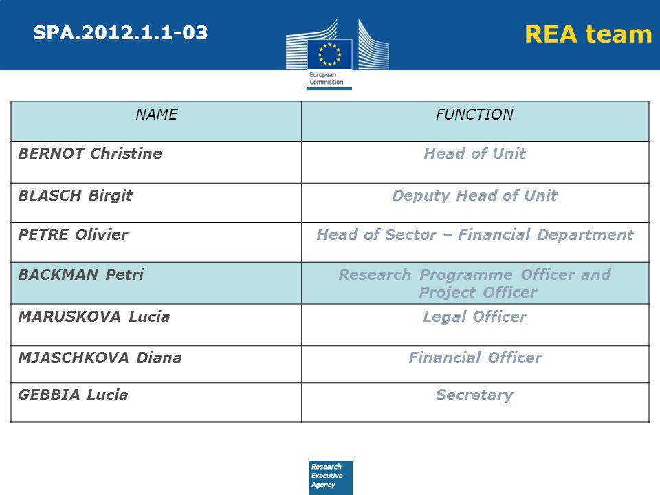 REA team SPA.2012.1.1-03 NAME FUNCTION BERNOT Christine Head of Unit