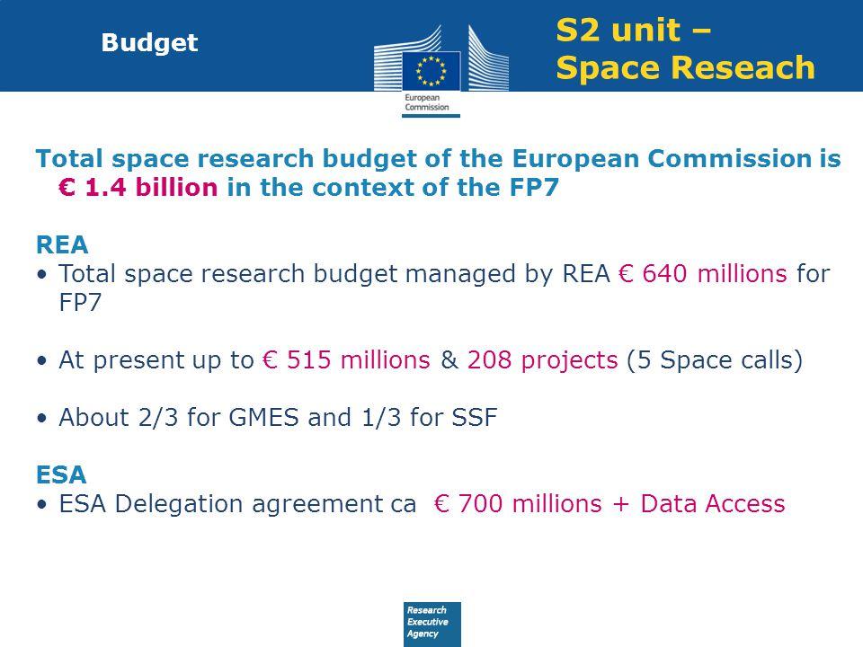 S2 unit – Space Reseach Budget