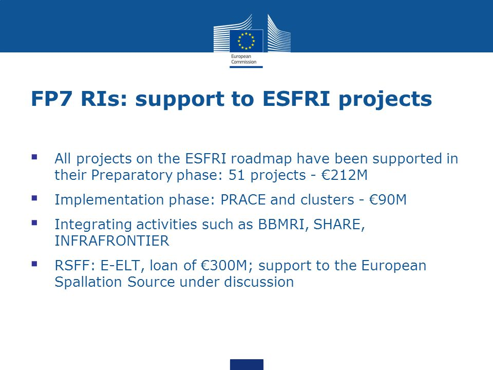 FP7 RIs: support to ESFRI projects