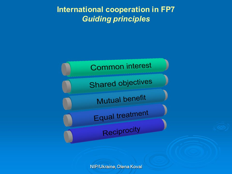 International cooperation in FP7 Guiding principles