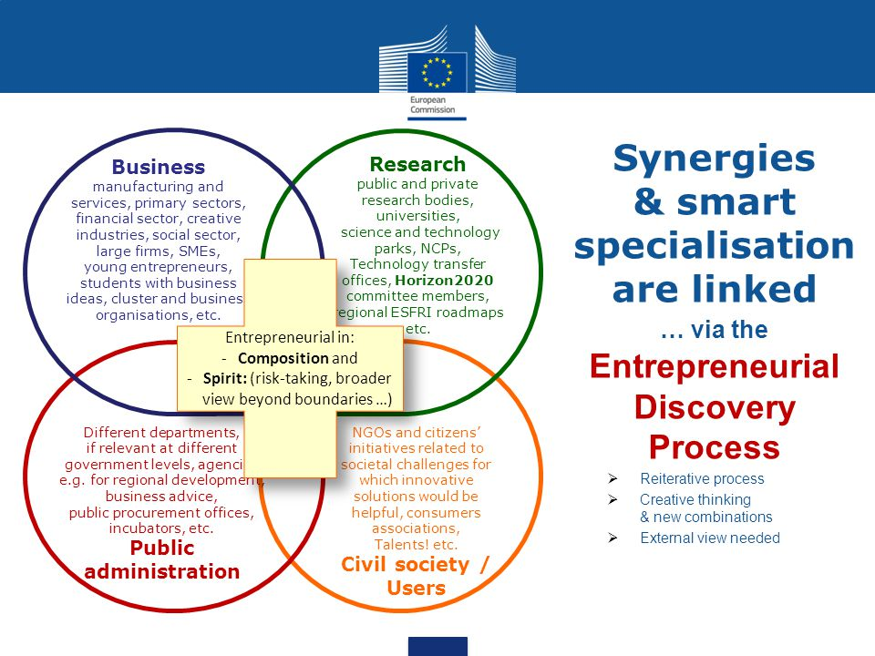 Synergies & smart specialisation are linked