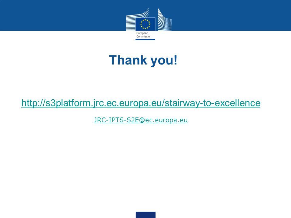Thank you! http://s3platform.jrc.ec.europa.eu/stairway-to-excellence