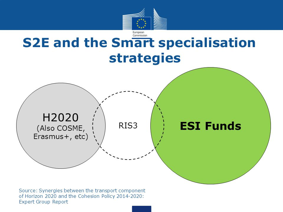 S2E and the Smart specialisation strategies