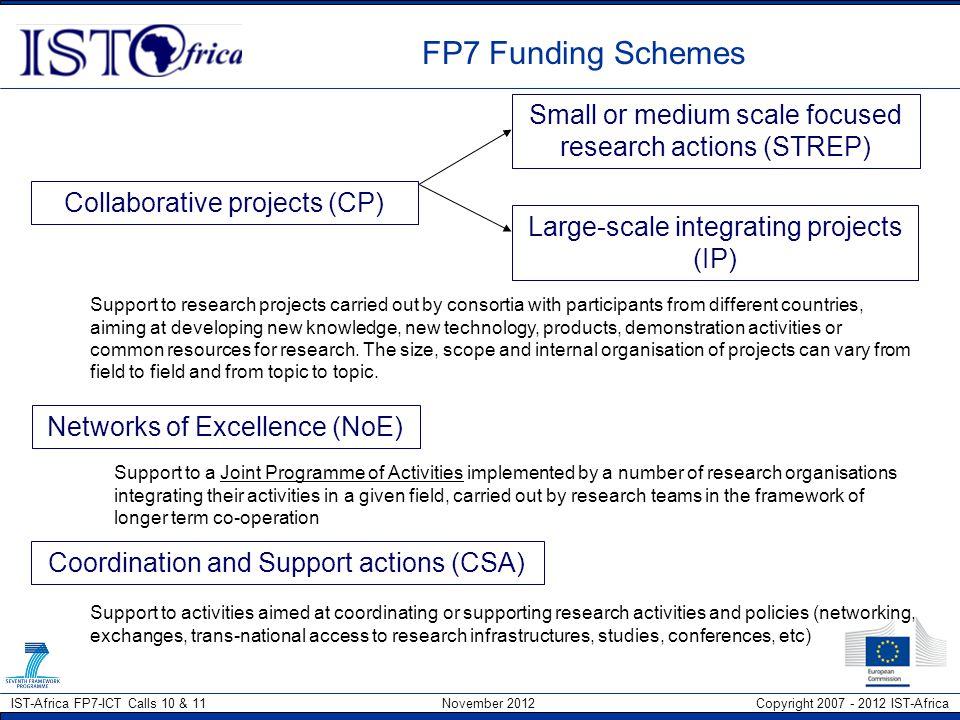 FP7 Funding Schemes Small or medium scale focused research actions (STREP) Collaborative projects (CP)