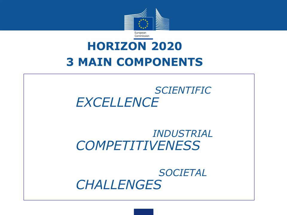 HORIZON 2020 3 MAIN COMPONENTS