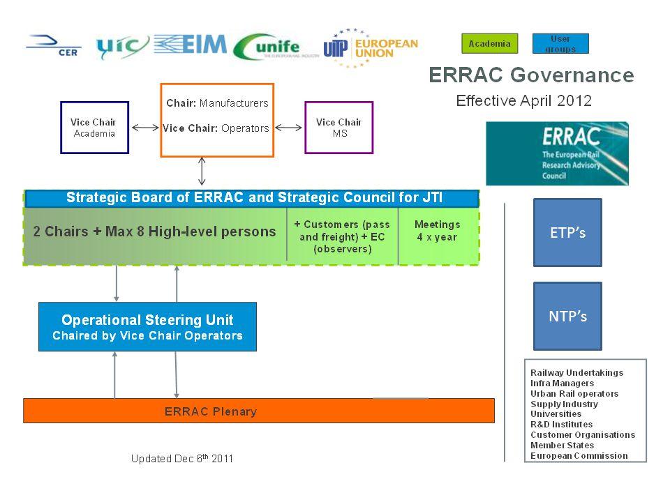 ETP's NTP's