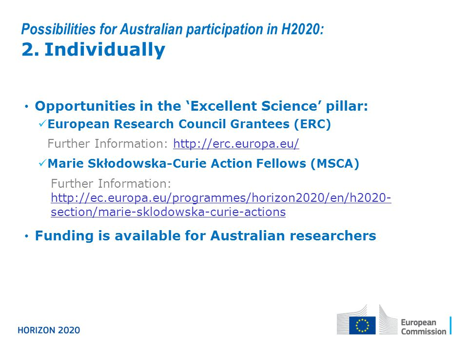 Possibilities for Australian participation in H2020: 2. Individually