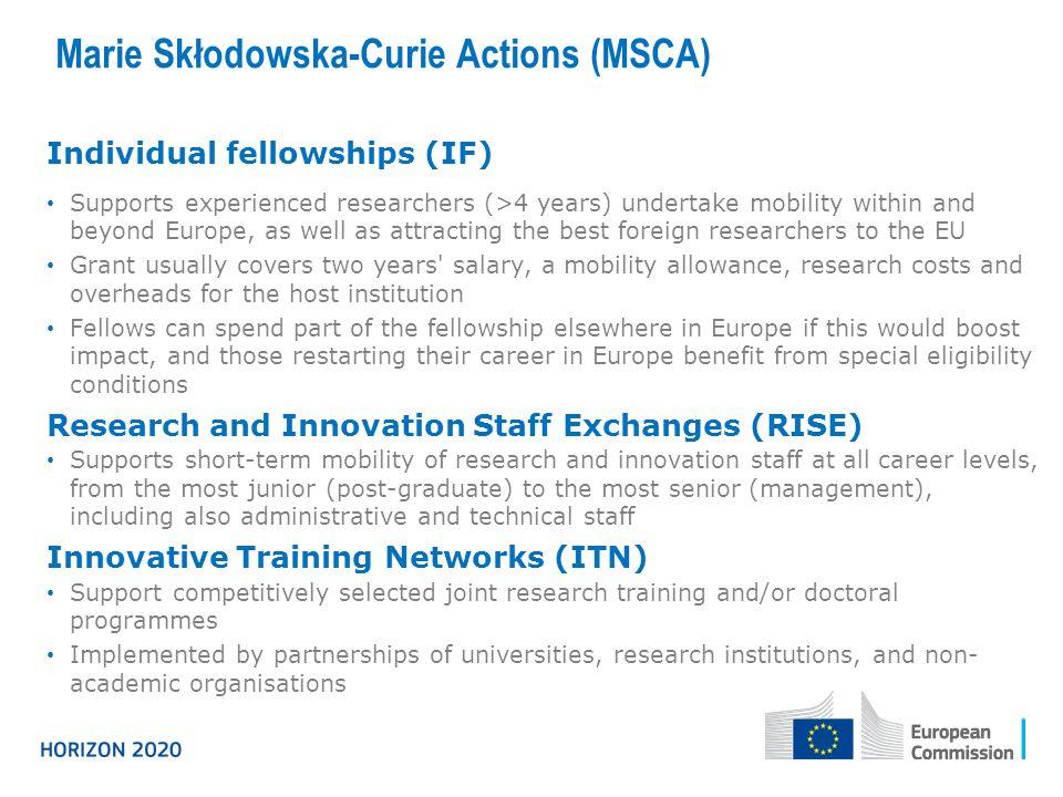 Marie Skłodowska-Curie Actions (MSCA)