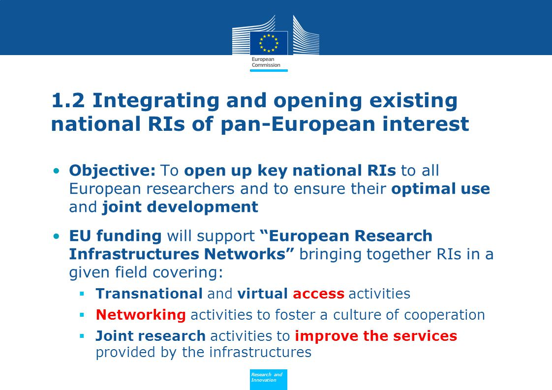 1.2 Integrating and opening existing national RIs of pan-European interest