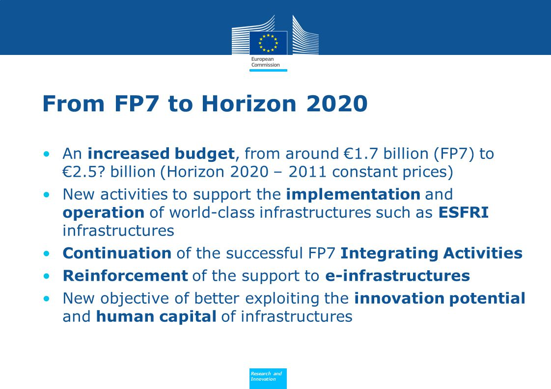 From FP7 to Horizon 2020 An increased budget, from around €1.7 billion (FP7) to €2.5 billion (Horizon 2020 – 2011 constant prices)