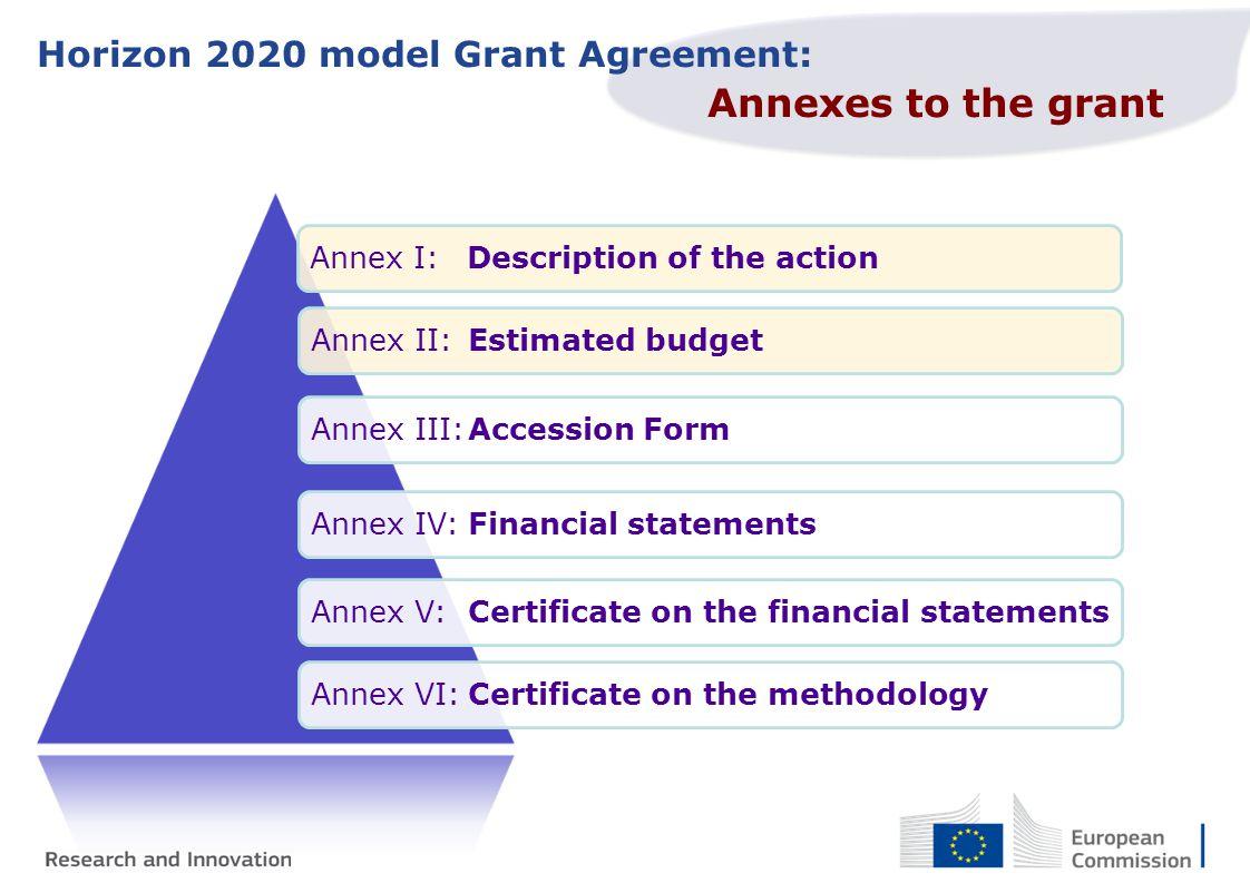 Annexes to the grant Horizon 2020 model Grant Agreement: