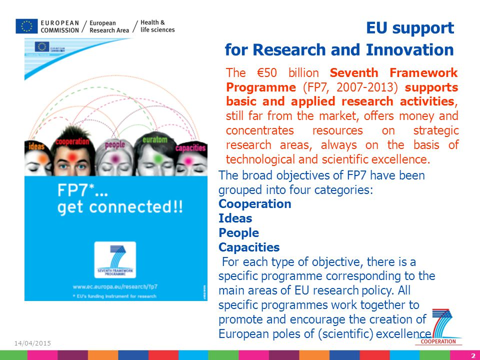 EU support for Research and Innovation