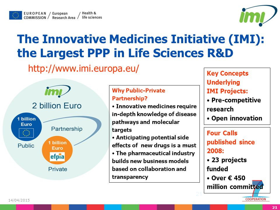 The Innovative Medicines Initiative (IMI): the Largest PPP in Life Sciences R&D